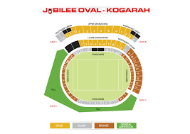 Anz Stadium Floor Plan Venue Information Dragons