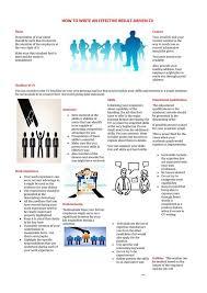 how to write a cv that guarantees a job cv folks
