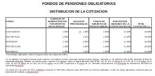 colpensiones certificado para declaracion de renta 2015 pensiones sin ilusiones 2016