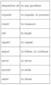 stem changing verbs in the present tense