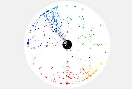 Most Popular Colors Color Flowingdata