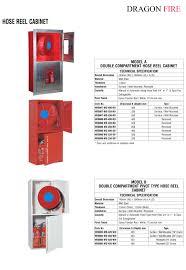 Dry Riser Cabinet Dry Riser Cabinet Mf Cabinets