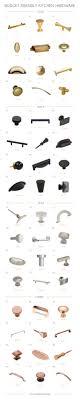 Door Handles  Black Pullndles For Kitchen Cabinets Bestrdware - Door handles for kitchen cabinets