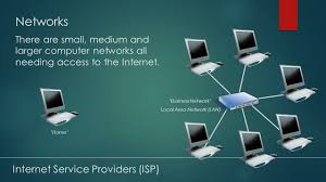 Home Lan Network Design Internet Service Providers Isp How Internet Service Providers