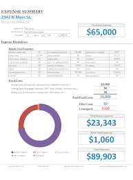 Expense Reports by House Flipping Spreadsheet Rehabbing And House Flipping