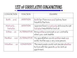 syntax unit building blocks conjunctions u0026 clauses lessons