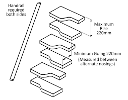 Alternate Tread Stairs Design Regulations Explained Uk