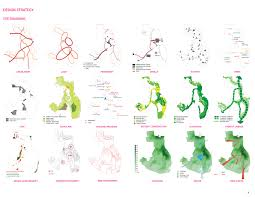 strategies architecture graphics pinterest urban site