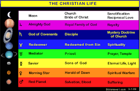 colors in scripture