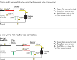 88 types of wiring system electrical wiring systems jointing