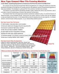 tile cool concrete roof tiles price home decor interior exterior