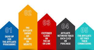 designmantic affiliate extra cash for graphic designers designmantic the design shop