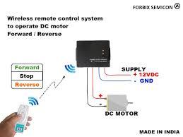 Window Blind Stop - wireless window blind control system forbix semicon