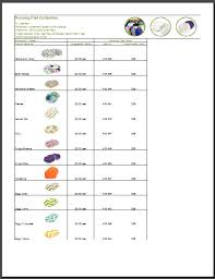 Wholesale Price Sheet Template Basic Seller S Business Kit Editable 7 Documents