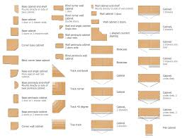 image result for cabinet top view on floor plan cad symbols