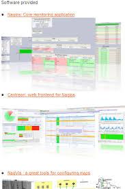 fan fully automated nagios monitoring tool unix addiction