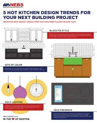 infographic 5 kitchen design trends for your next building