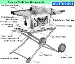 jet benchtop table saw best portable table saw everything you need to know