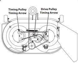 cub cadet ltx 1045 drive belt diagram 30 000 belt tensioner