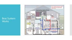 plumbing systems ch 39 c m m u0026 t text book by garcia ramirez