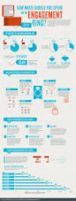 1000 images about knowledge is power on pinterest engagement how much should you spend on an engagement ring infographic