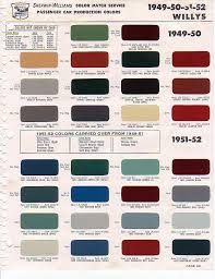 willys paint chips