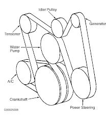 2001 tahoe engine diagram 99 tahoe serpentine belt routing diagram