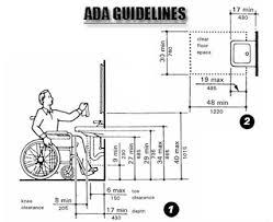 Ada Kitchen Sink Requirements Carpotinfo - Ada kitchen sink