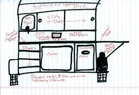 galley u2039 overland teardrop trailer u0026 adventures