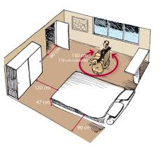 chambre handicap plan maison handicap de pour handicape newsindo co
