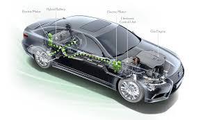 lexus hs 250h acceleration how lexus hybrids work lexus on the park toronto