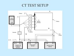 current transformer testing ppt video online download