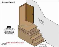 Definition Banister Stair Dimensions U0026 Clearances For Stair Construction U0026 Inspection