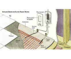 how to install electric radiant floor heating carpet awsa