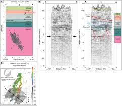 Smu Map Discriminating Between Natural Versus Induced Seismicity From Long