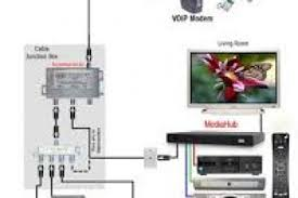 wonderful cable tv wiring diagrams gallery wiring schematic
