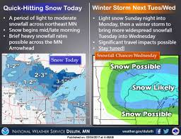Minnesota how fast does light travel images Advisory northeastern mn through saturday snow and wind tuesday png