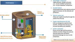 copeland potential relay wiring diagram refrigerator compressor