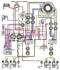 1991 mercury 200 hp outboard wiring diagram for ignition system