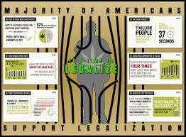 Legalize Weed Meme - it s time to legalize cannabis infographic weed memes