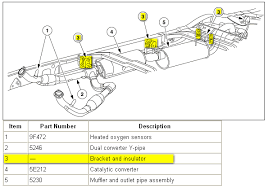 2001 ford f150 oxygen sensor location i am replacing the upstream oxygen sensor on a 2006 ford f150 5 4