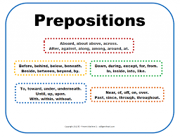 preposition a complete guide to types of preposition with proper