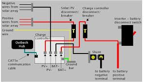 rv diagram solar wiring the solar into the e panel and charge