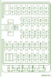 2001 hyundai elantra fuse diagram 2008 hyundai santa fe v6 fuse box diagram circuit wiring diagrams