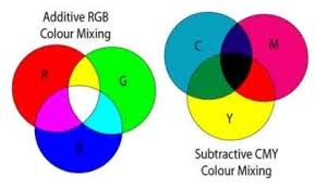 Can You Black With Color Just Like Lights Of Various Colors Can There Be Any Black Light