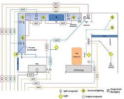 house wiring kitchen u2013 readingrat net