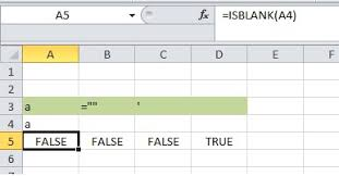 is your cell blank or empty rad excel