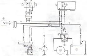 zx12r wiring diagram wiring diagram