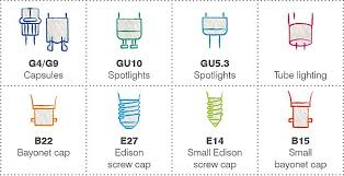 christmas lights sizes comparison light bulb buying guide ideas advice diy at b q