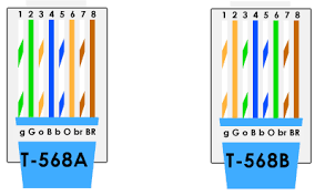 twisted pair cable archives fiber optical networking